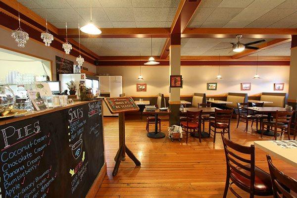 Jasa Pembuatan Website Cafe / Coffe Shop